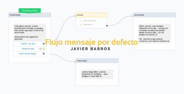 Mensaje defecto bot en Facebook Messenger Javier Barros